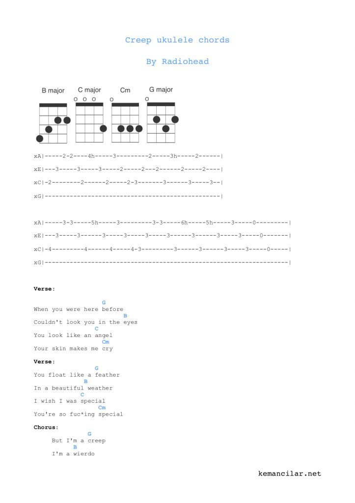 Creep ukulele chords