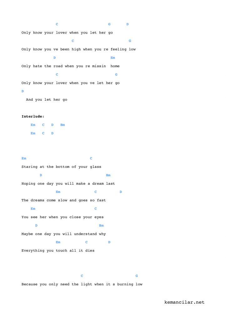 Let her go ukulele chords