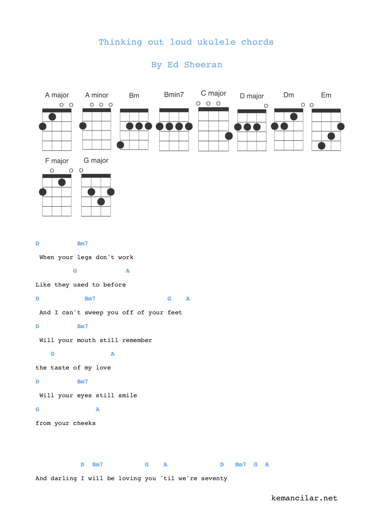Thinking out loud ukulele chords   Free Sheet Music
